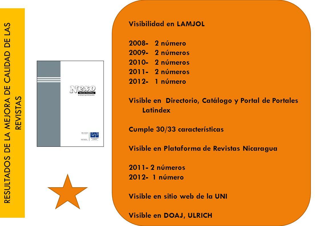 RESULTADOS DE LA MEJORA DE CALIDAD DE LAS REVISTAS Visibilidad en LAMJOL 2008- 2 número 2009- 2 números 2010- 2 números 2011- 2 números 2012- 1 número Visible en Directorio, Catálogo y Portal de Portales Latindex Cumple 30/33 características Visible en Plataforma de Revistas Nicaragua 2011- 2 números 2012- 1 número Visible en sitio web de la UNI Visible en DOAJ, ULRICH