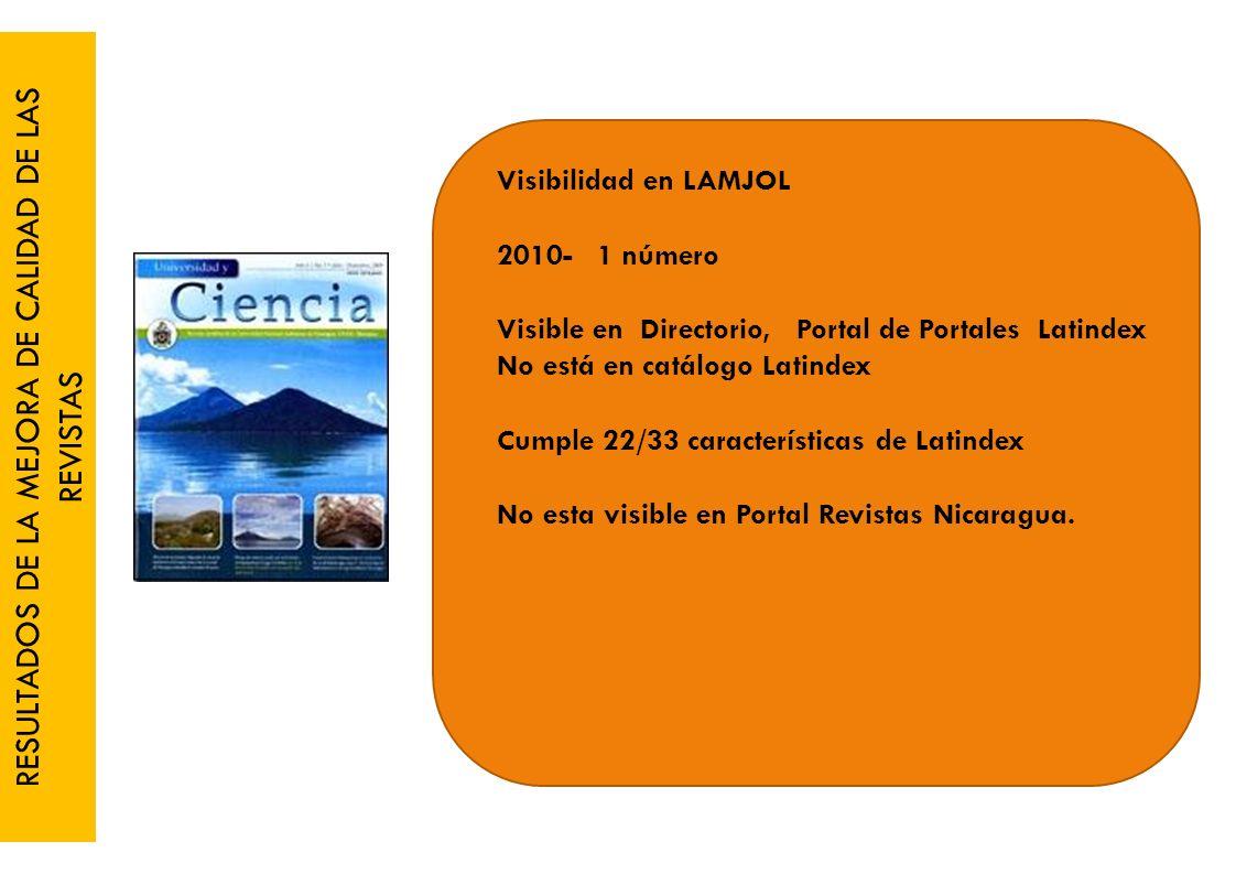 RESULTADOS DE LA MEJORA DE CALIDAD DE LAS REVISTAS Visibilidad en LAMJOL 2010- 1 número Visible en Directorio, Portal de Portales Latindex No está en catálogo Latindex Cumple 22/33 características de Latindex No esta visible en Portal Revistas Nicaragua.