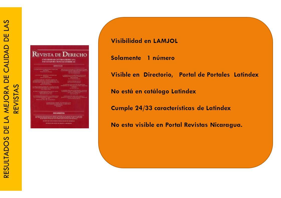 RESULTADOS DE LA MEJORA DE CALIDAD DE LAS REVISTAS Visibilidad en LAMJOL Solamente 1 número Visible en Directorio, Portal de Portales Latindex No está en catálogo Latindex Cumple 24/33 características de Latindex No esta visible en Portal Revistas Nicaragua.
