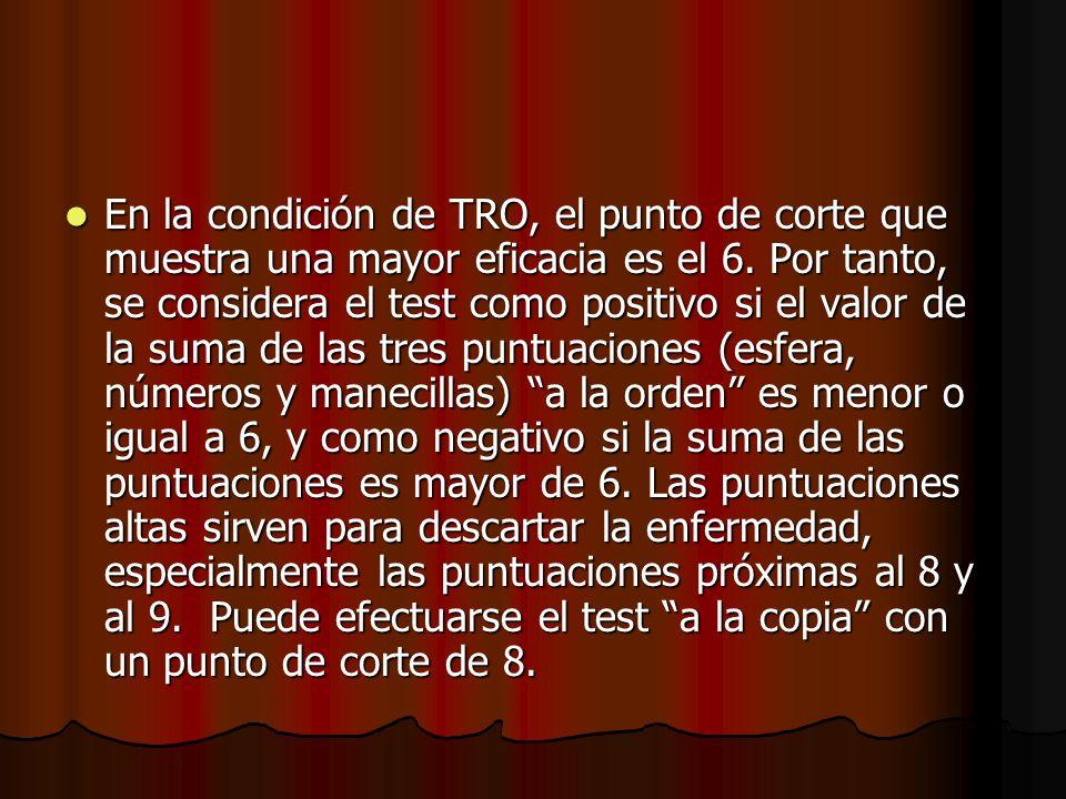En la condición de TRO, el punto de corte que muestra una mayor eficacia es el 6.