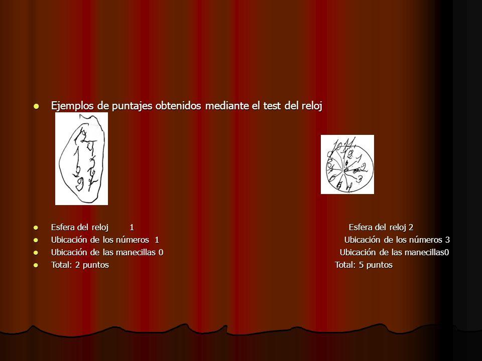 Ejemplos de puntajes obtenidos mediante el test del reloj Ejemplos de puntajes obtenidos mediante el test del reloj Esfera del reloj1 Esfera del reloj 2 Esfera del reloj1 Esfera del reloj 2 Ubicación de los números 1 Ubicación de los números 3 Ubicación de los números 1 Ubicación de los números 3 Ubicación de las manecillas 0 Ubicación de las manecillas0 Ubicación de las manecillas 0 Ubicación de las manecillas0 Total: 2 puntos Total: 5 puntos Total: 2 puntos Total: 5 puntos