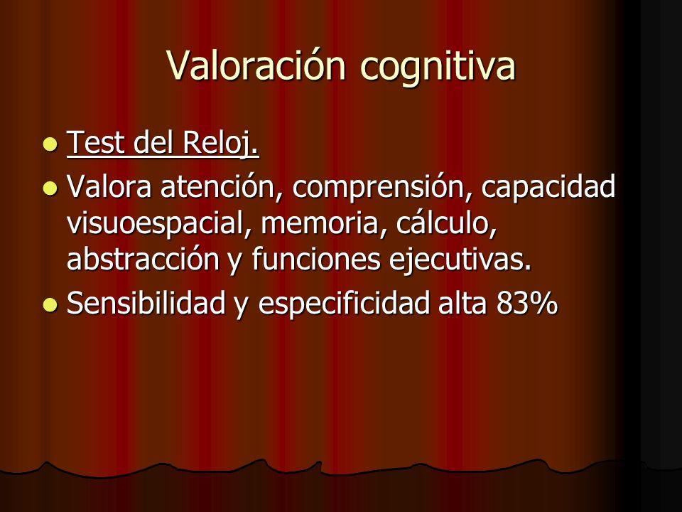 Valoración cognitiva Test del Reloj.Test del Reloj.