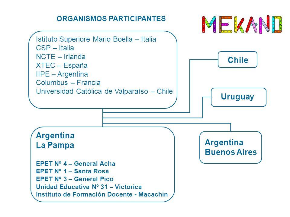ORGANISMOS PARTICIPANTES Argentina La Pampa EPET Nº 4 – General Acha EPET Nº 1 – Santa Rosa EPET Nº 3 – General Pico Unidad Educativa Nº 31 – Victoric