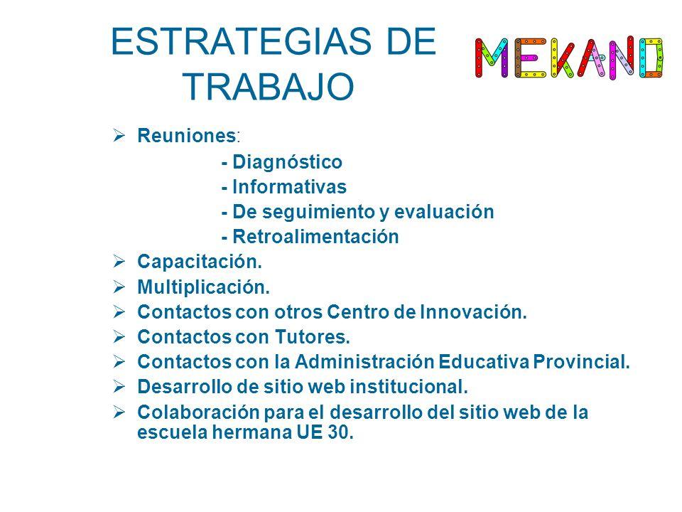 Reuniones: - Diagnóstico - Informativas - De seguimiento y evaluación - Retroalimentación Capacitación. Multiplicación. Contactos con otros Centro de