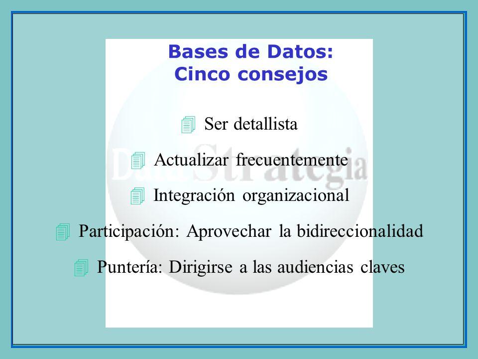 Bases de Datos: Cinco consejos 4Ser detallista 4Actualizar frecuentemente 4Integración organizacional 4Participación: Aprovechar la bidireccionalidad