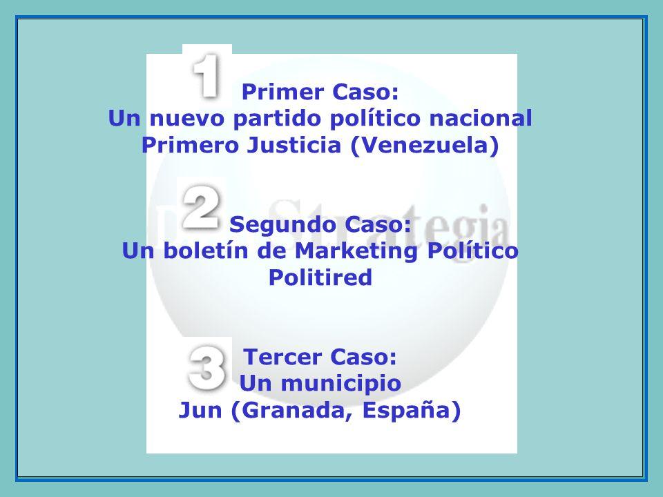 Primer Caso: Un nuevo partido político nacional Primero Justicia (Venezuela) Segundo Caso: Un boletín de Marketing Político Politired Tercer Caso: Un
