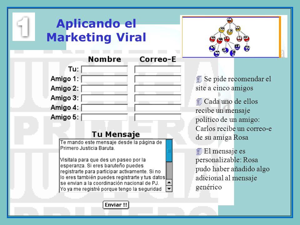 Aplicando el Marketing Viral 4 Se pide recomendar el site a cinco amigos 4 Cada uno de ellos recibe un mensaje político de un amigo: Carlos recibe un