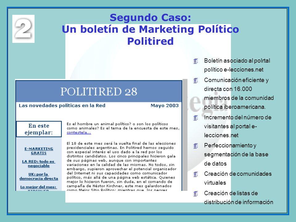 Segundo Caso: Un boletín de Marketing Político Politired 4Boletín asociado al polrtal político e-lecciones.net 4Comunicación eficiente y directa con 1