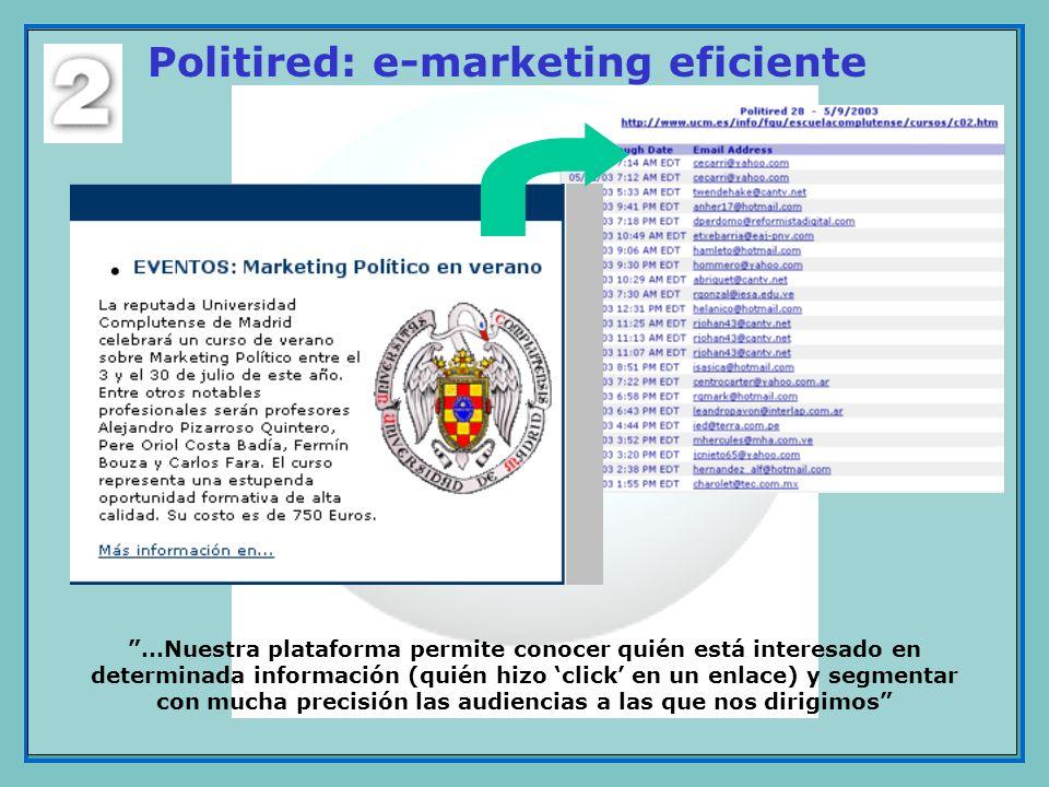 Politired: e-marketing eficiente …Nuestra plataforma permite conocer quién está interesado en determinada información (quién hizo click en un enlace)