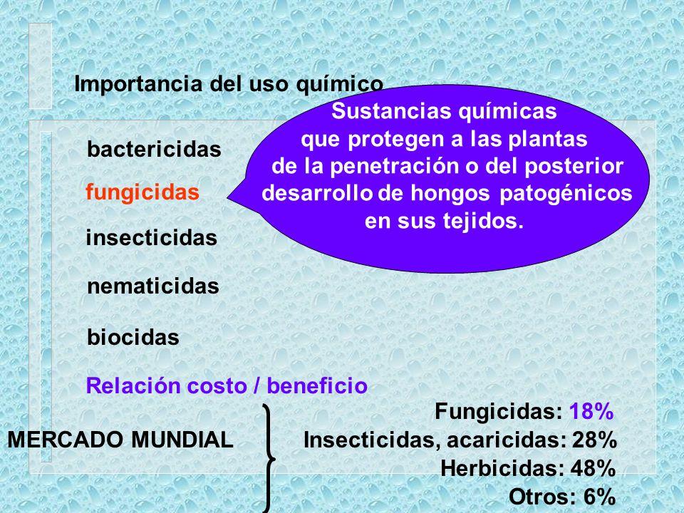 Factores que influyen en la necesidad de aplicaciones químicas