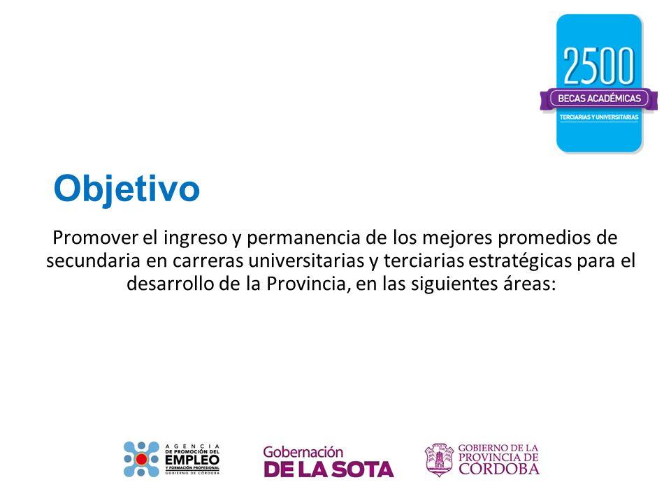 Liquidación y pago Las becas se pagan a mes vencido, es decir que Abril 2014 se pagará a comienzos de Mayo 2014 y así sucesivamente.