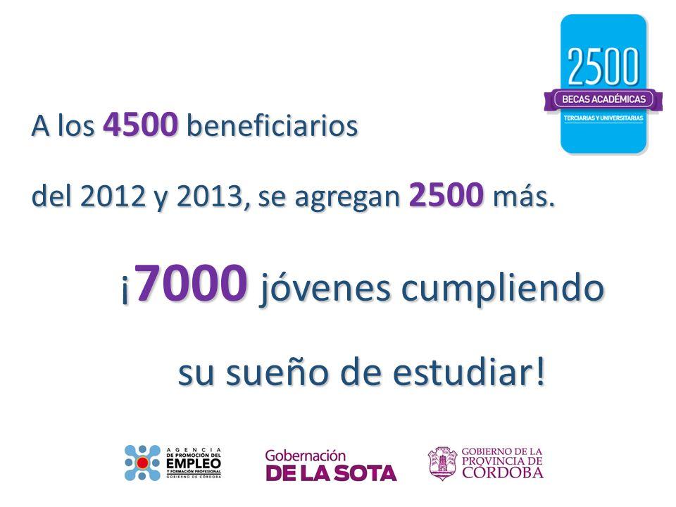 A los 4500 beneficiarios del 2012 y 2013, se agregan 2500 más. ¡ 7000 jóvenes cumpliendo su sueño de estudiar!
