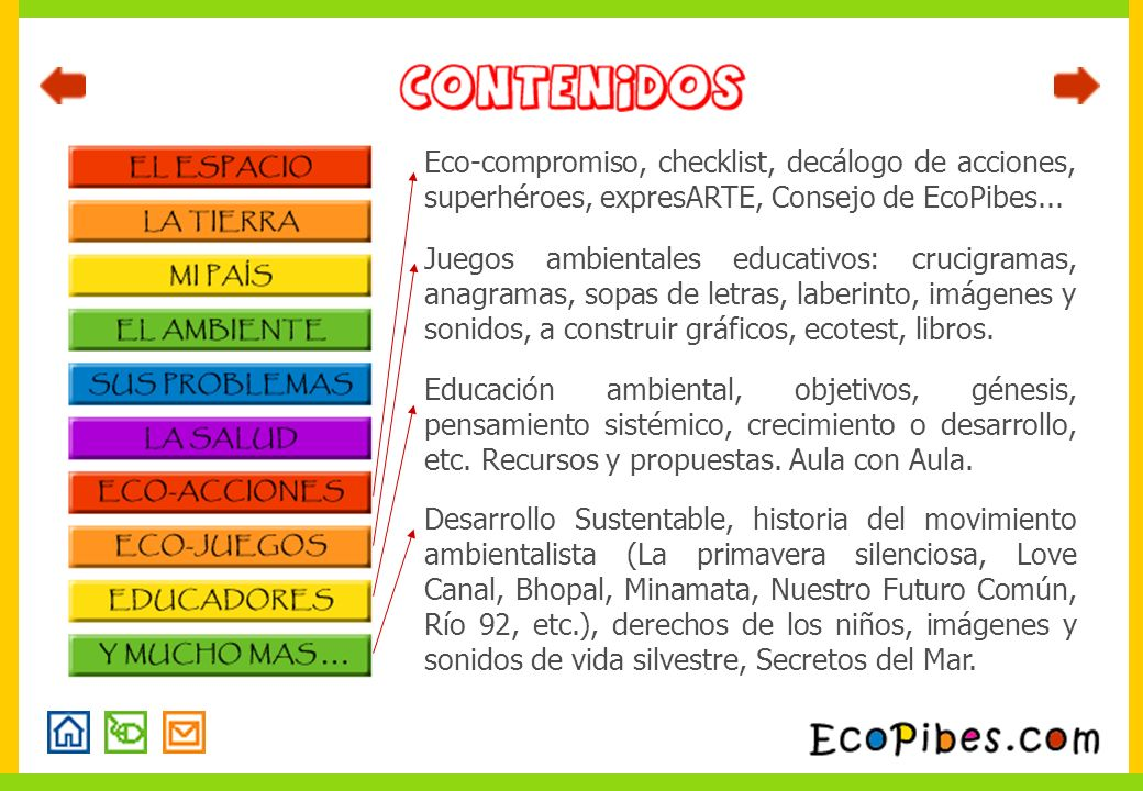 Eco-compromiso, checklist, decálogo de acciones, superhéroes, expresARTE, Consejo de EcoPibes... Educación ambiental, objetivos, génesis, pensamiento