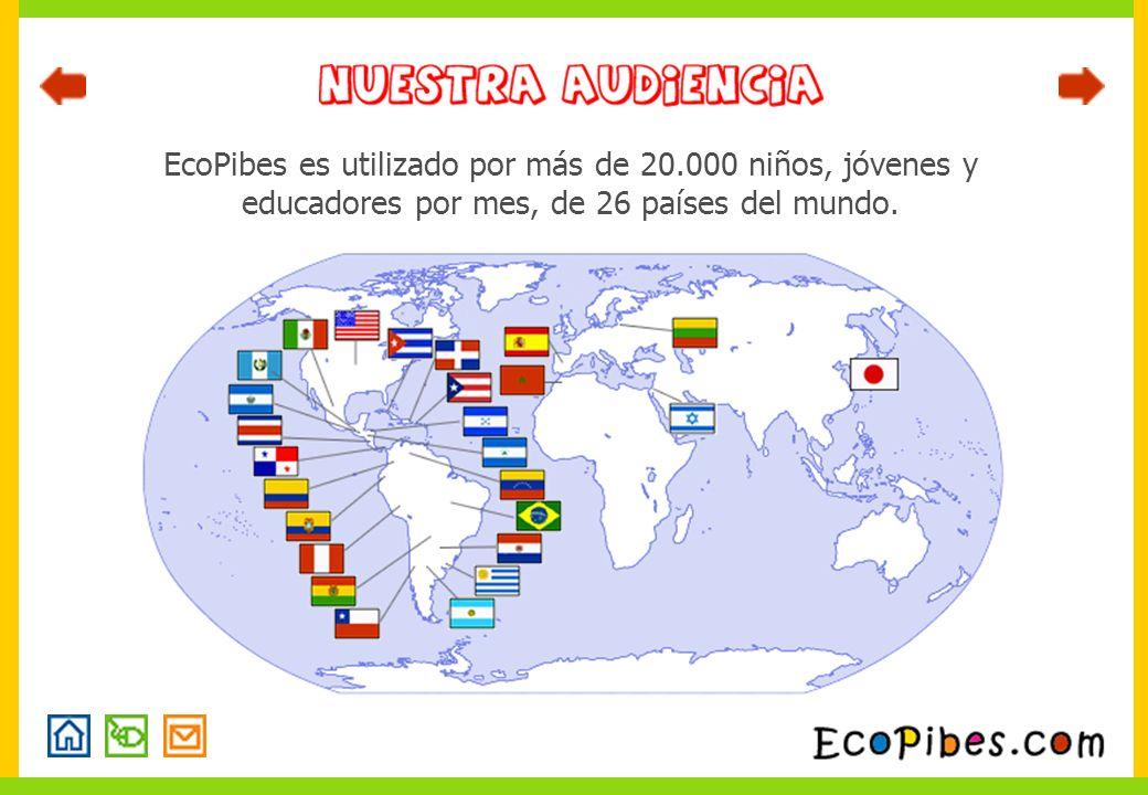 EcoPibes es utilizado por más de 20.000 niños, jóvenes y educadores por mes, de 26 países del mundo.