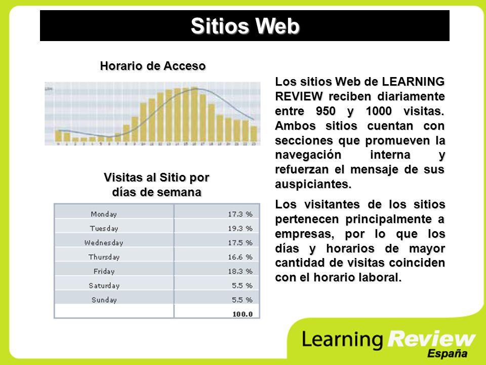 Sitios Web Los sitios Web de LEARNING REVIEW reciben diariamente entre 950 y 1000 visitas. Ambos sitios cuentan con secciones que promueven la navegac