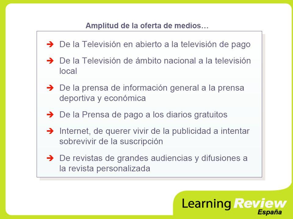 Índice > Qué es Learning Review > Qué hace Learning Review > Mapa del Mercado de e-Learning en Andalucía > Conductas ante el e-Learning
