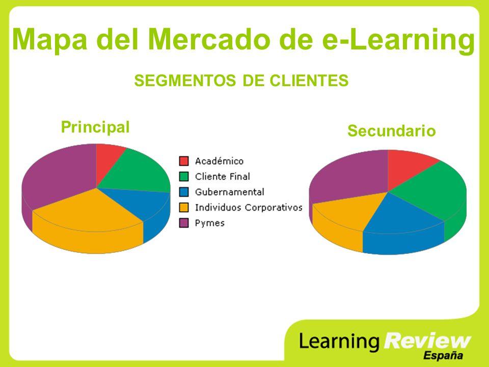 Mapa del Mercado de e-Learning SEGMENTOS DE CLIENTES Principal Secundario