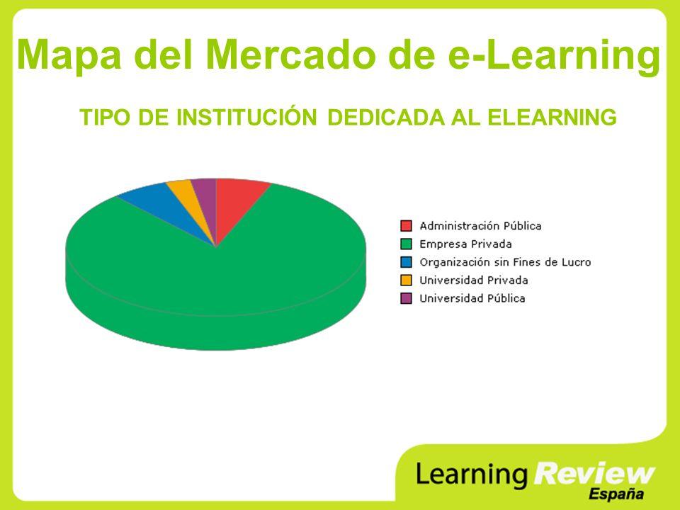 Mapa del Mercado de e-Learning TIPO DE INSTITUCIÓN DEDICADA AL ELEARNING
