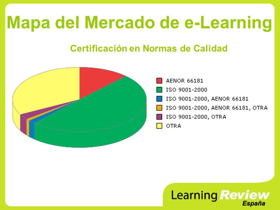 Mapa del Mercado de e-Learning Certificación en Normas de Calidad