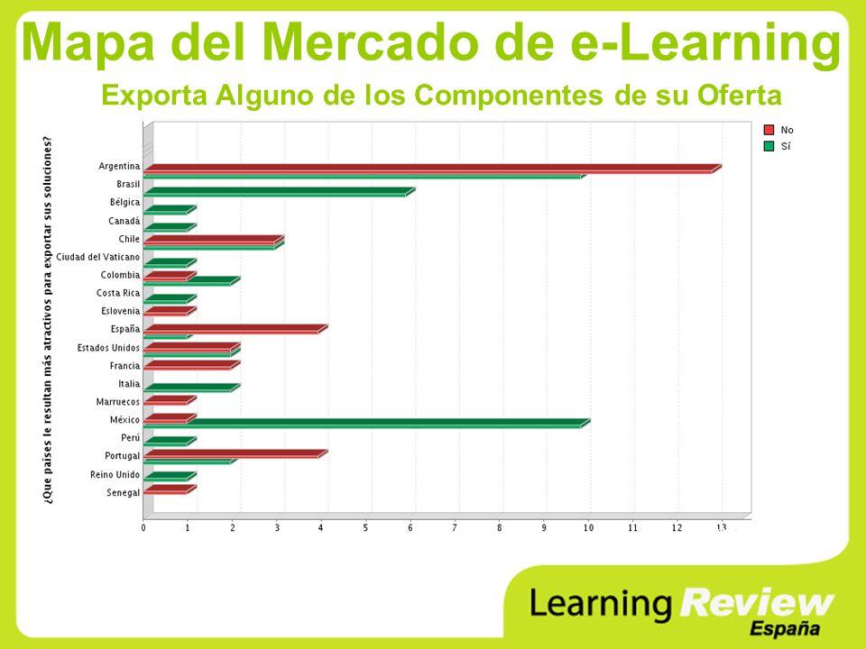 Mapa del Mercado de e-Learning Exporta Alguno de los Componentes de su Oferta