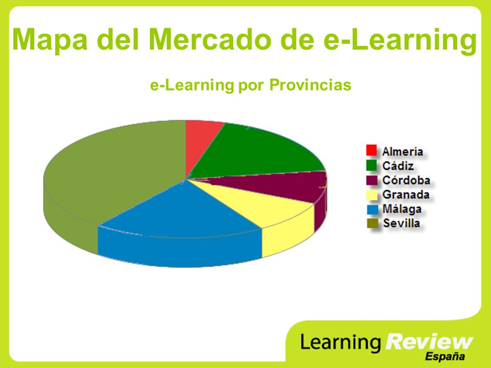 Mapa del Mercado de e-Learning e-Learning por Provincias