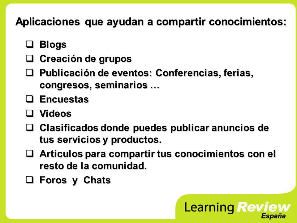 Blogs Blogs Creación de grupos Creación de grupos Publicación de eventos: Conferencias, ferias, congresos, seminarios … Publicación de eventos: Confer