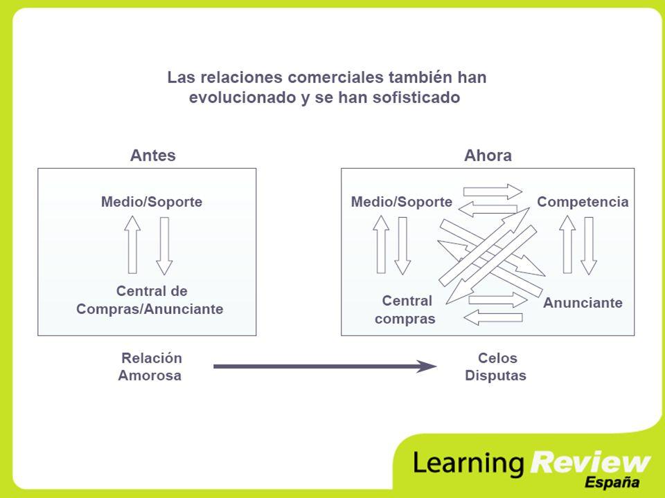 E-learning Social es el lugar ideal para compartir conocimientos sobre los temas que realmente nos interesan.