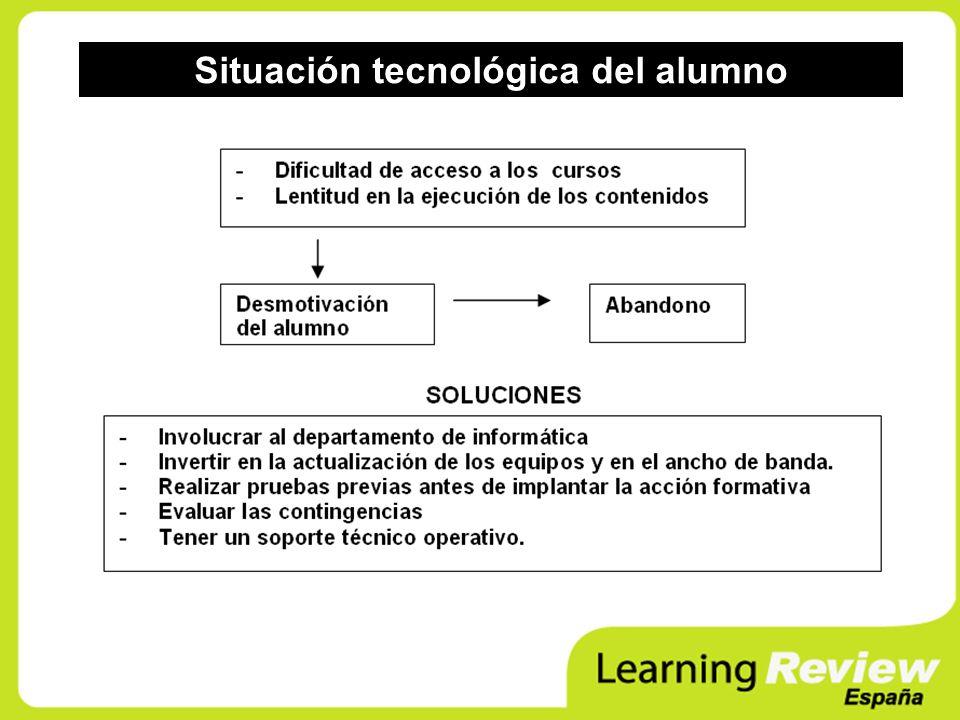 Situación tecnológica del alumno