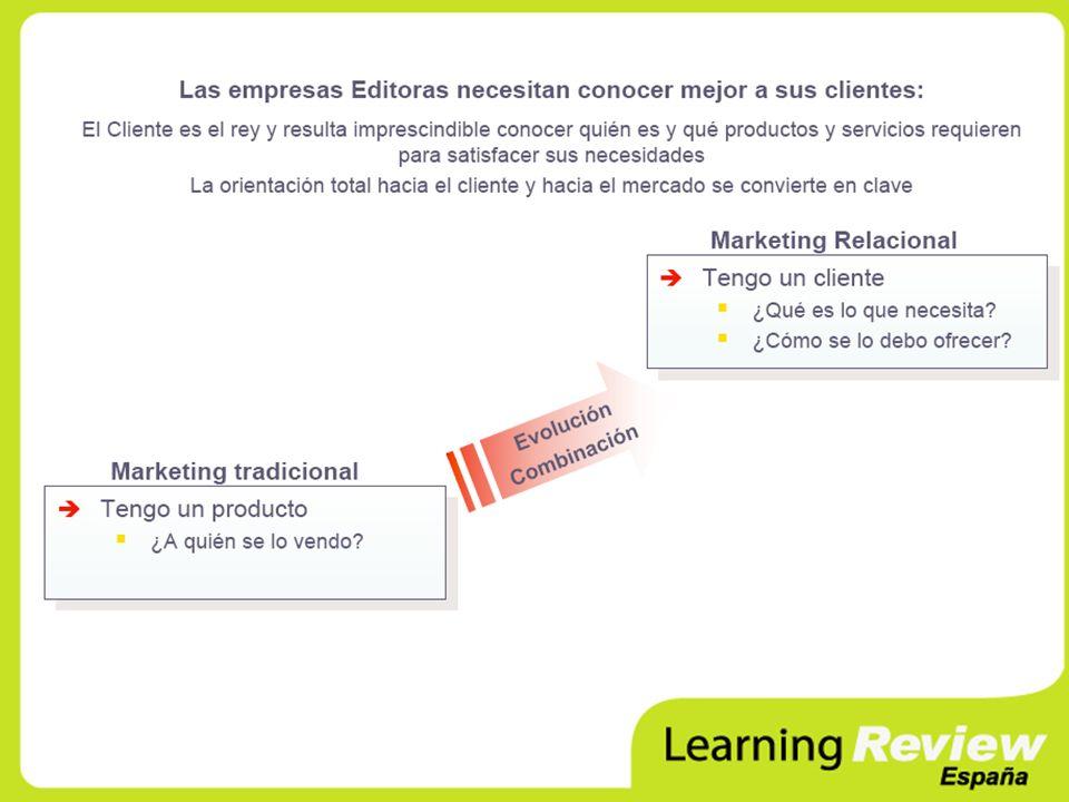 Conductas Ante el e-Learning > Evalúa 3/5 alternativas de proveedores.