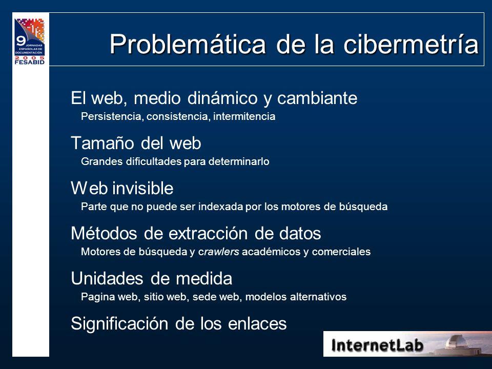 Problemática de la cibermetría El web, medio dinámico y cambiante Persistencia, consistencia, intermitencia Tamaño del web Grandes dificultades para d