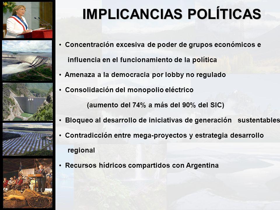 IMPLICANCIAS POLÍTICAS Concentración excesiva de poder de grupos económicos e Amenaza a la democracia por lobby no regulado Consolidación del monopoli