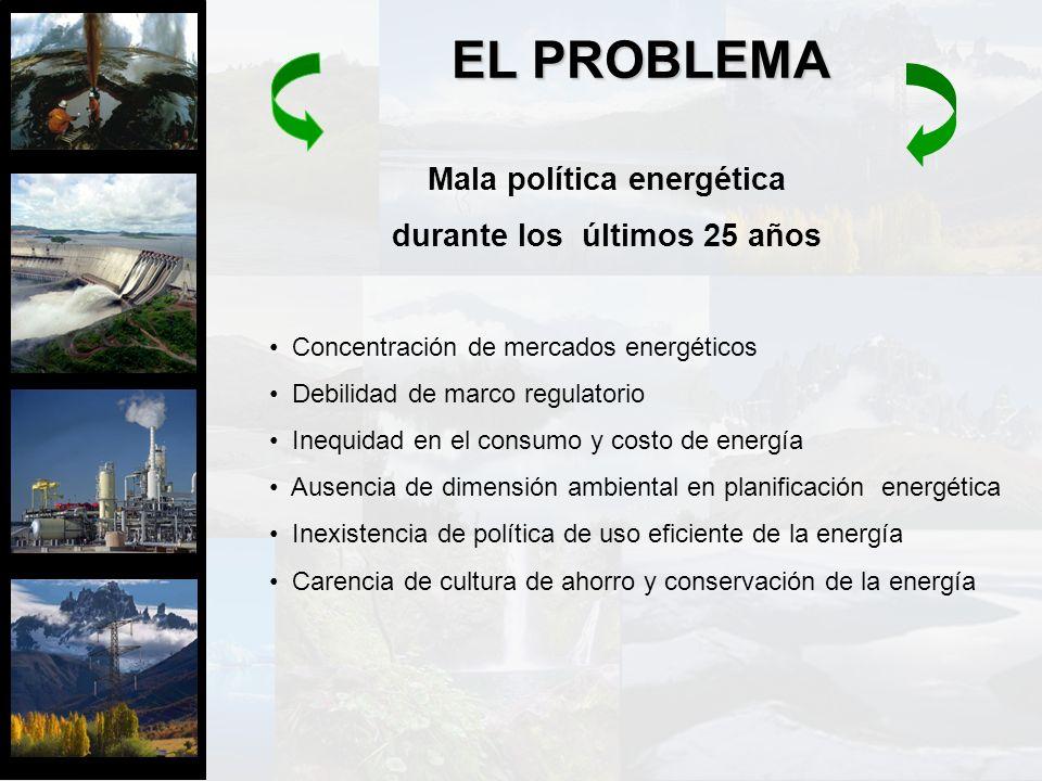 Concentración de mercados energéticos Debilidad de marco regulatorio Inequidad en el consumo y costo de energía Ausencia de dimensión ambiental en pla