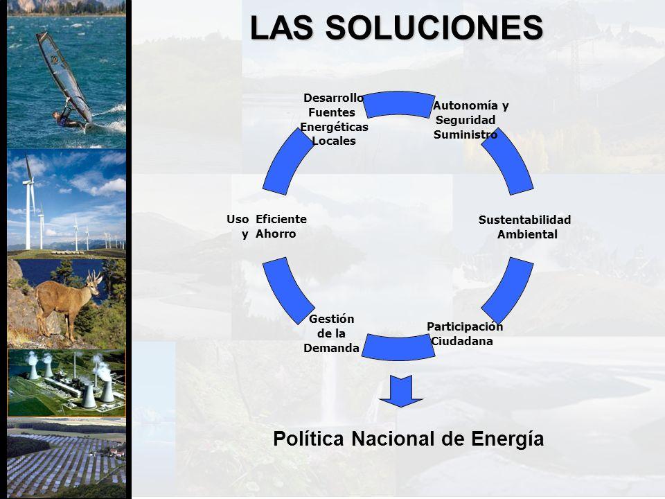 LAS SOLUCIONES Política Nacional de Energía Autonomía y Seguridad Suministro Sustentabilidad Ambiental Participación Ciudadana Gestión de la Demanda U