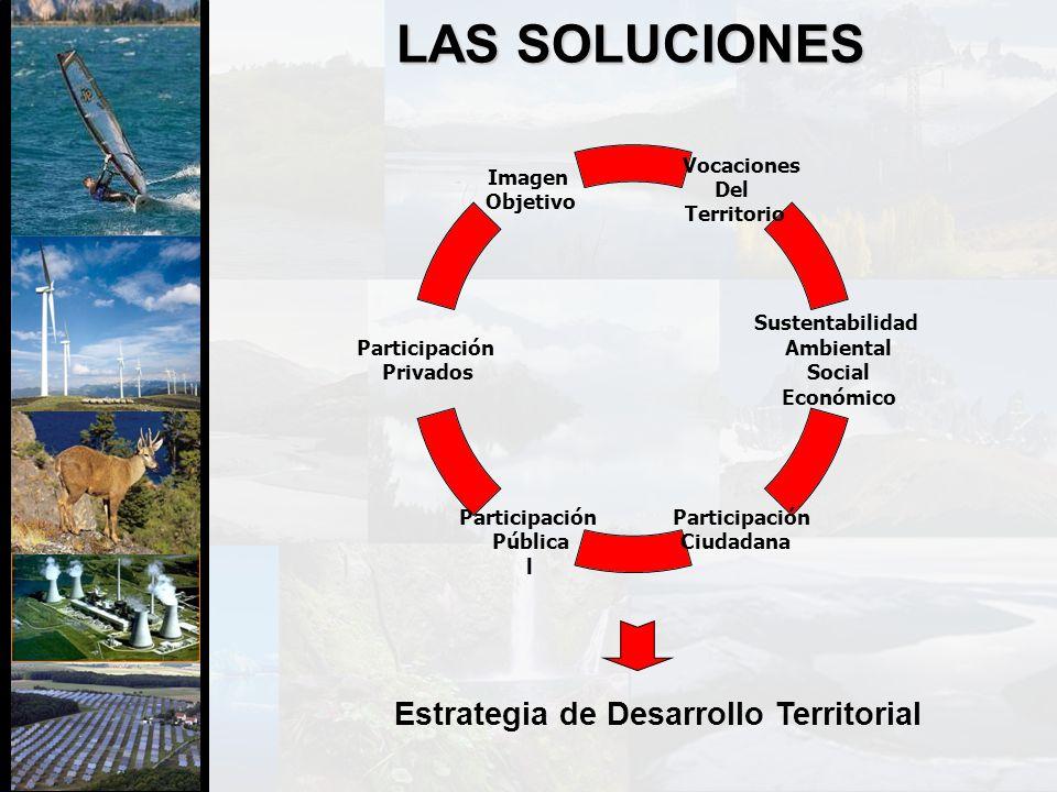 LAS SOLUCIONES Estrategia de Desarrollo Territorial Vocaciones Del Territorio Sustentabilidad Ambiental Social Económico Participación Ciudadana Parti