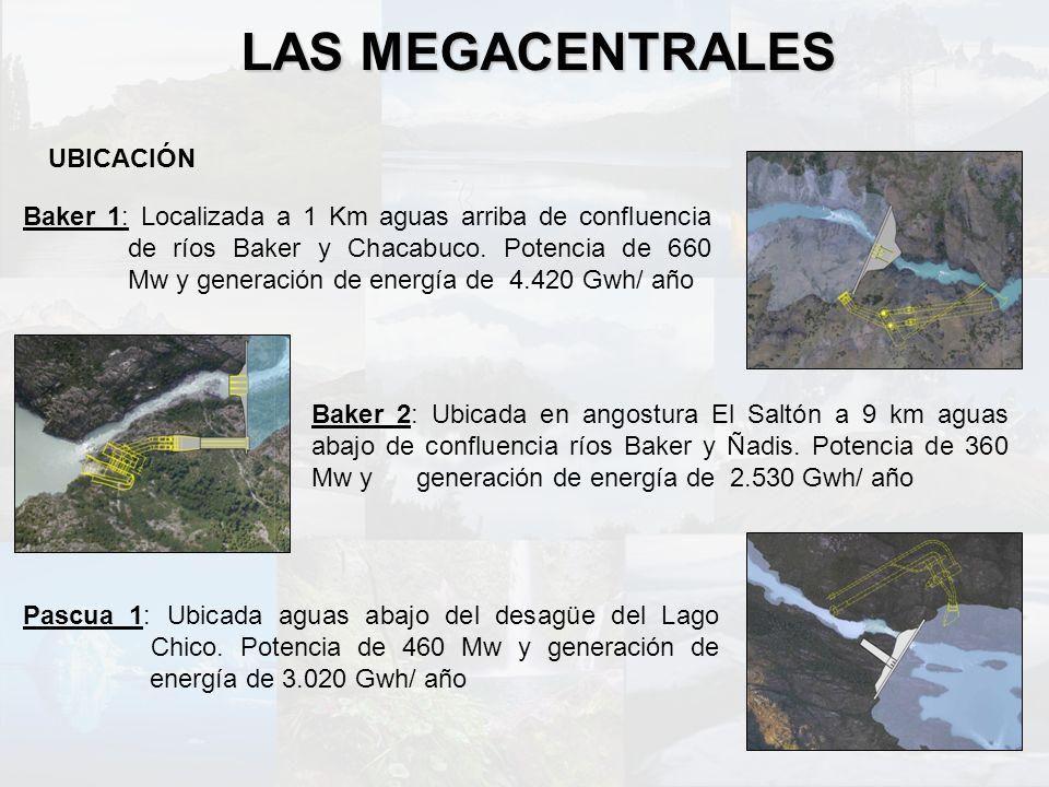 Baker 2: Ubicada en angostura El Saltón a 9 km aguas abajo de confluencia ríos Baker y Ñadis. Potencia de 360 Mw y generación de energía de 2.530 Gwh/