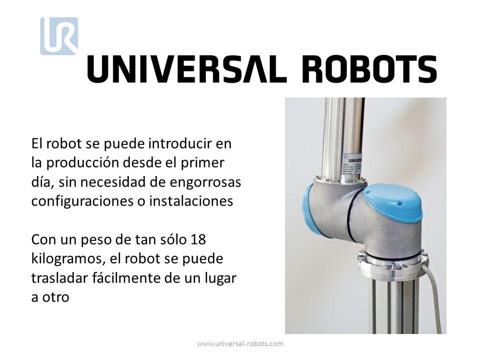 El robot se puede introducir en la producción desde el primer día, sin necesidad de engorrosas configuraciones o instalaciones Con un peso de tan sólo