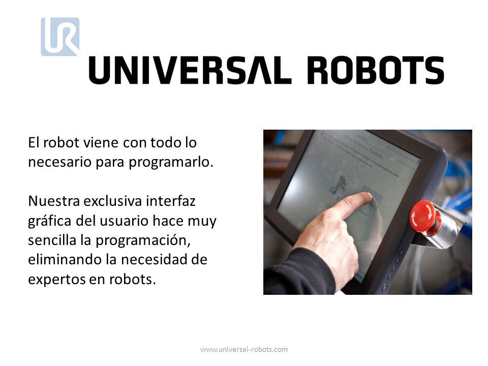 El robot viene con todo lo necesario para programarlo. Nuestra exclusiva interfaz gráfica del usuario hace muy sencilla la programación, eliminando la