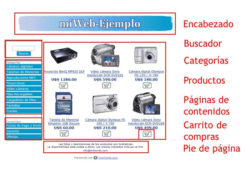 Encabezado Categorías Pie de página Productos Páginas de contenidos Buscador Carrito de compras