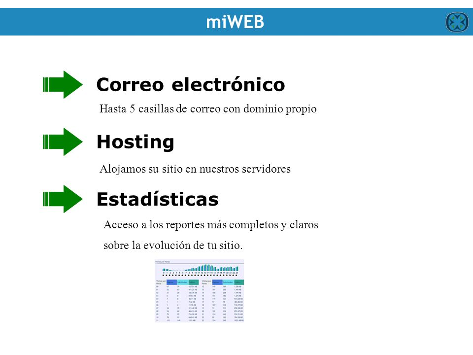 miWEB Hosting Hasta 5 casillas de correo con dominio propio Correo electrónico Alojamos su sitio en nuestros servidores Estadísticas Acceso a los reportes más completos y claros sobre la evolución de tu sitio.