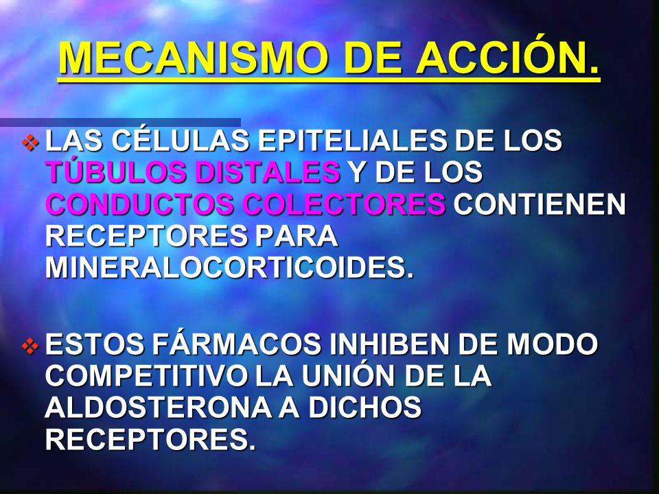 ANTAGONISTAS DE LA ALDOSTERONA ESPIRONOLACTONA.ESPIRONOLACTONA.
