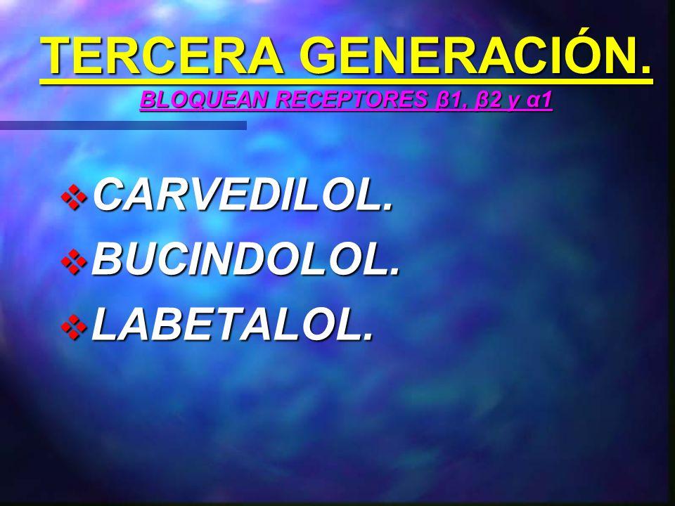SEGUNDA GENERACIÓN.SELECTIVOS- BLOQUEAN RECEPTORES β1 ATENOLOL.