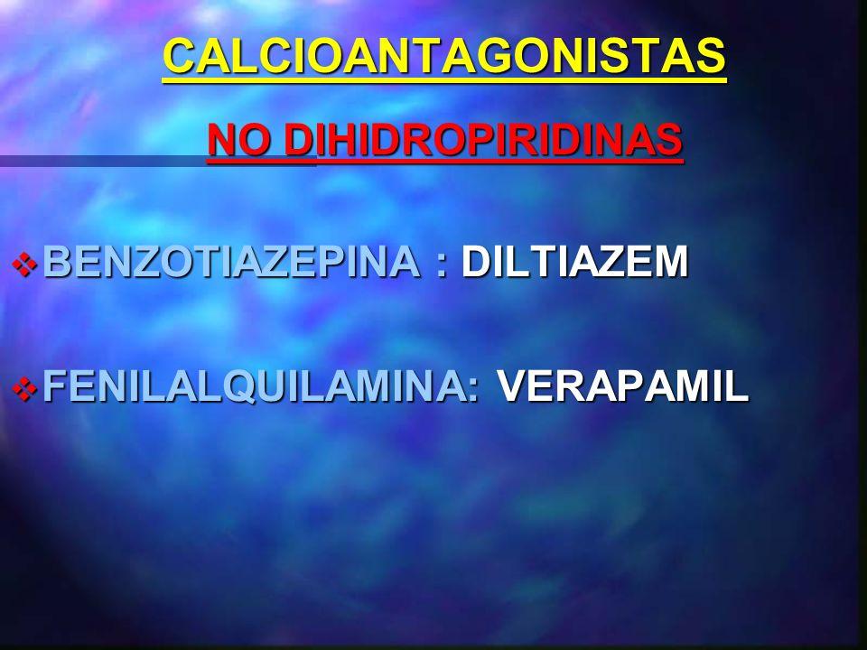 CALCIOANTAGONISTAS.DIHIDROPIRIDINAS. NIFEDIPINA. NIFEDIPINA.