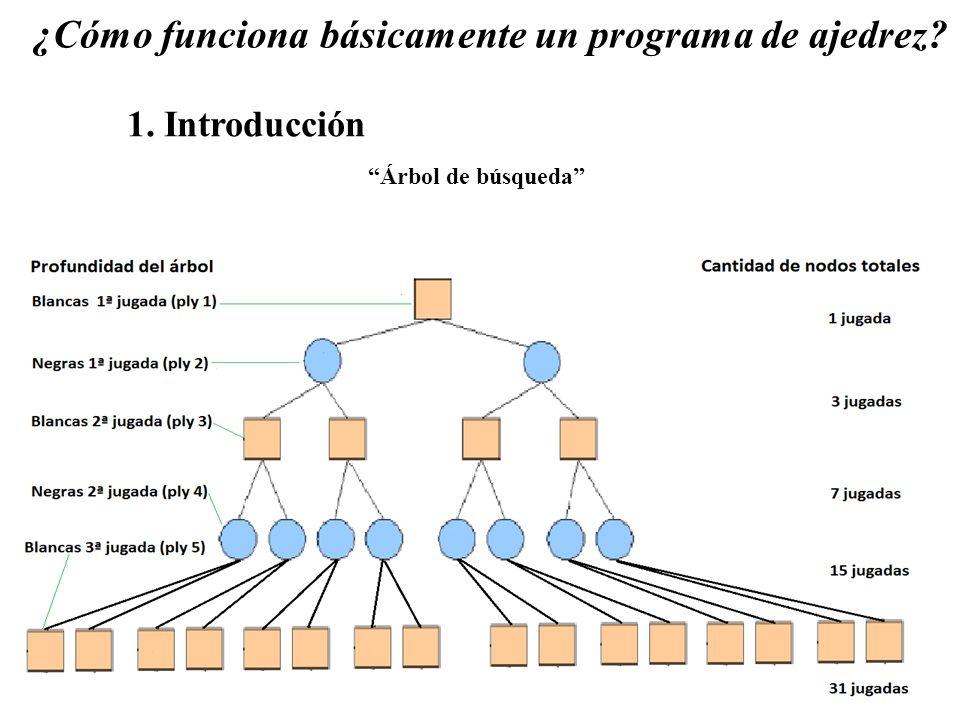 Claude Shannon (1950): Programas tipo A y tipo B Programas tipo A: búsqueda de fuerza bruta Examina todas las posibles posiciones de cada rama del árbol de movimientos Pero: 3.35*10 123 nodos 5.3 *10 109 años para explorar todo el árbol Pero: Es muy difícil decidir qué movimientos son prometedores Programas tipo B: búsqueda selectiva Examina sólo las mejores jugadas de cada posición