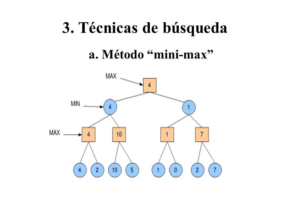 3. Técnicas de búsqueda a. Método mini-max