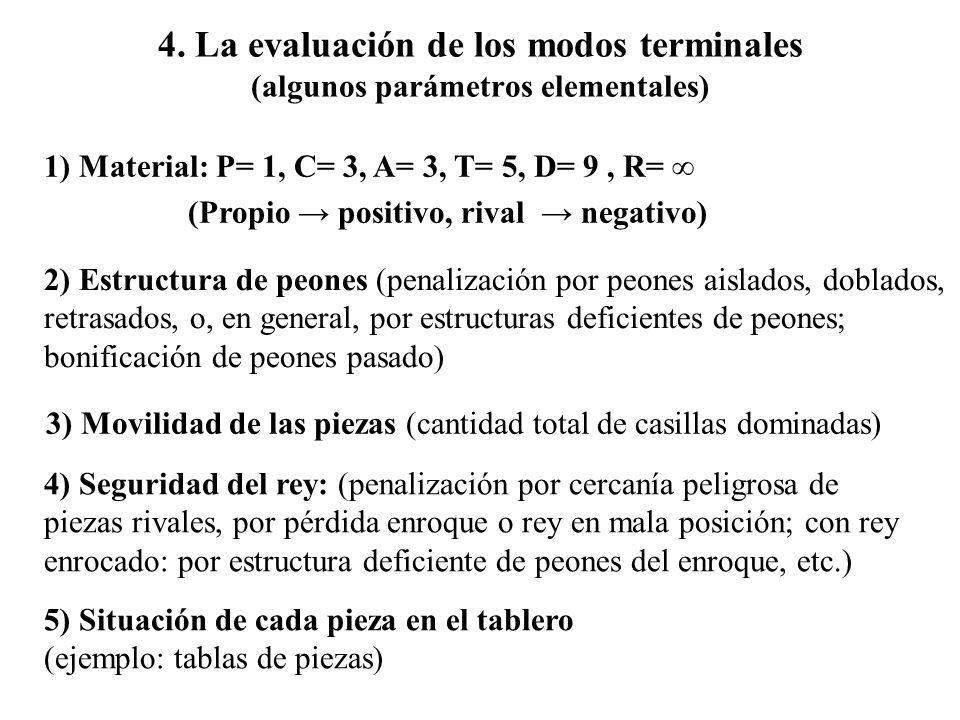 4. La evaluación de los modos terminales (algunos parámetros elementales) 1) Material: P= 1, C= 3, A= 3, T= 5, D= 9, R= (Propio positivo, rival negati