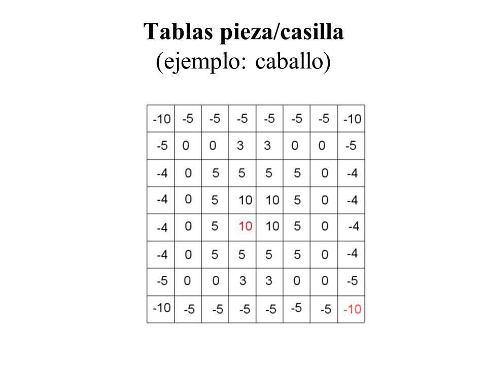 5. Libros de aperturas 6. Bases de finales (tablebases)