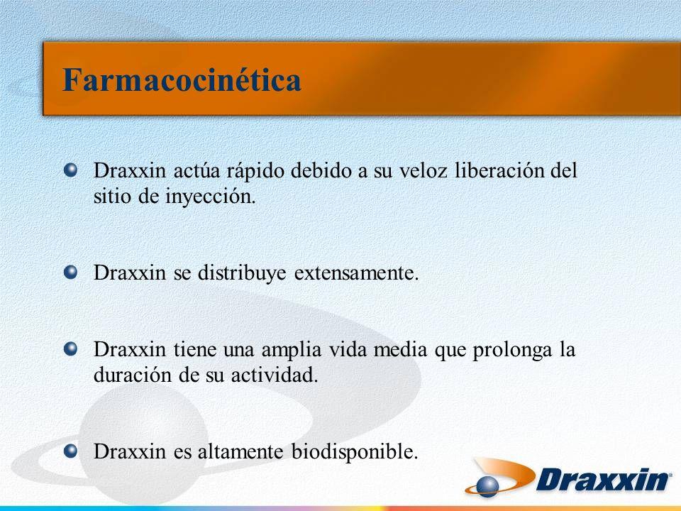 Draxxin actúa rápido debido a su veloz liberación del sitio de inyección. Draxxin se distribuye extensamente. Draxxin tiene una amplia vida media que