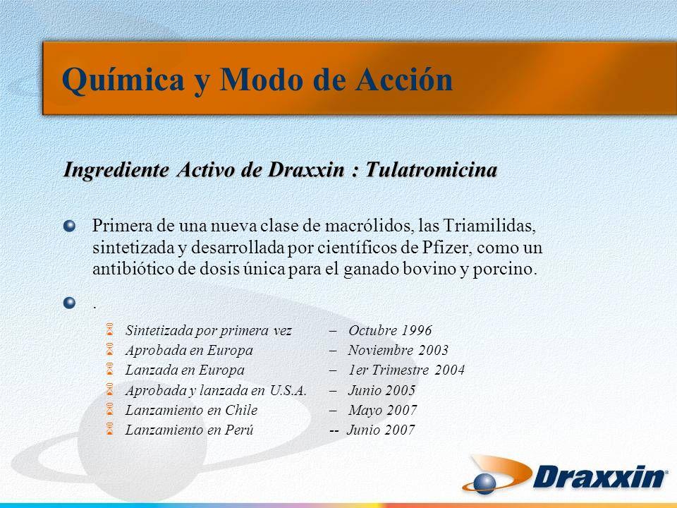 Química y Modo de Acción Ingrediente Activo de Draxxin : Tulatromicina Primera de una nueva clase de macrólidos, las Triamilidas, sintetizada y desarrollada por científicos de Pfizer, como un antibiótico de dosis única para el ganado bovino y porcino..