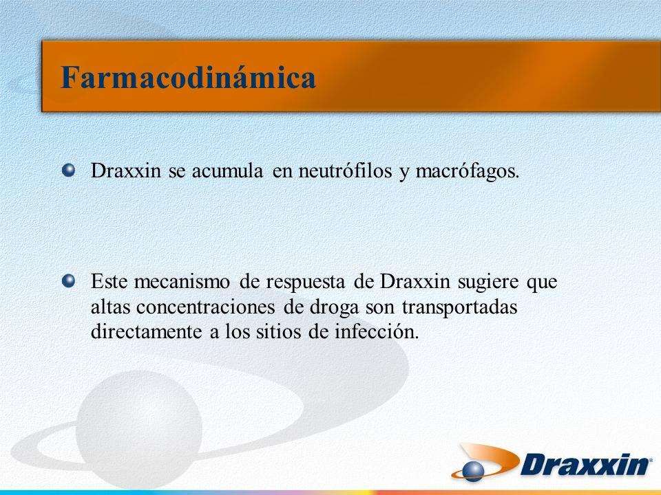 Farmacodinámica Draxxin se acumula en neutrófilos y macrófagos. Este mecanismo de respuesta de Draxxin sugiere que altas concentraciones de droga son