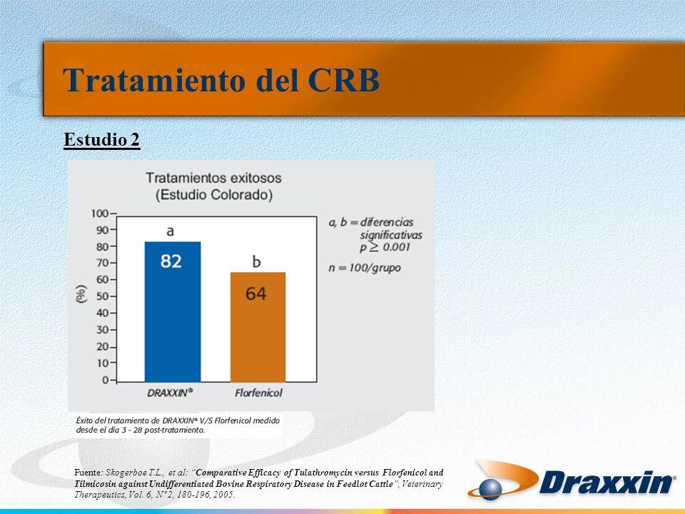 Tratamiento del CRB Estudio 2 Fuente: Skogerboe T.L., et al: Comparative Efficacy of Tulathromycin versus Florfenicol and Tilmicosin against Undiffere